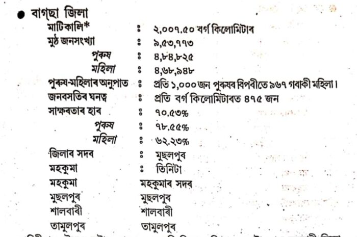 About Goalpara District in Assam